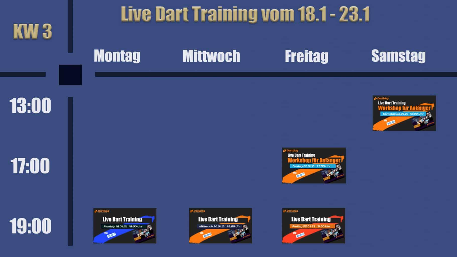 Dart Training live plan